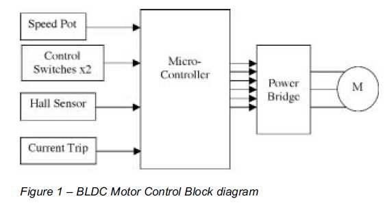 Low Resource Microcontroller - 3 Phase BLDC Motor Speed Controller Schematic