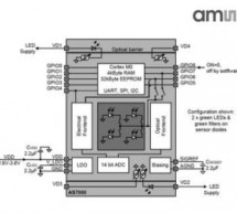 Optical module with LEDs, integrated IC, analog frontend and Cortex-M0 processor
