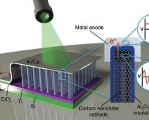 Solar Cells Made Obsolete