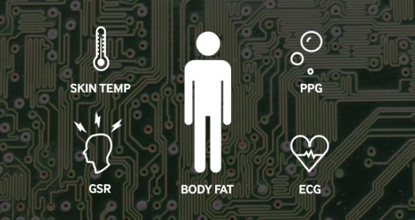 Tracking multiple and dynamic biometrics with a single chip.