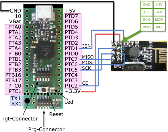 nRF24L01+ 2.4 GHz Wireless Connectivity with the tinyK20 Board