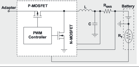 Battery-charging considerations for