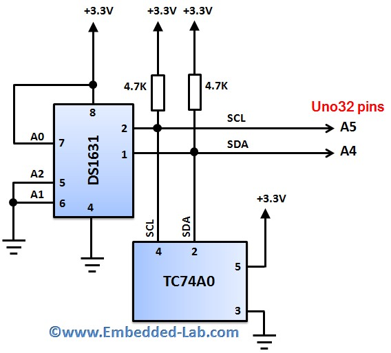 Circuit diagram for connecting DS1631 and TC74A0 to chipKIT Uno32