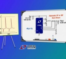 150V synchronous step-down DC/DC includes surge protection