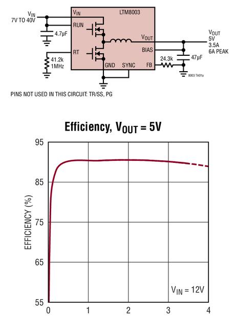 LTM8003 - 40VIN, 3.5A Step-Down μModule Regulator
