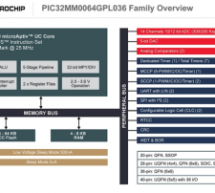 PIC32MM Family of Low Power, Low Cost, 32-bit Microcontrollers