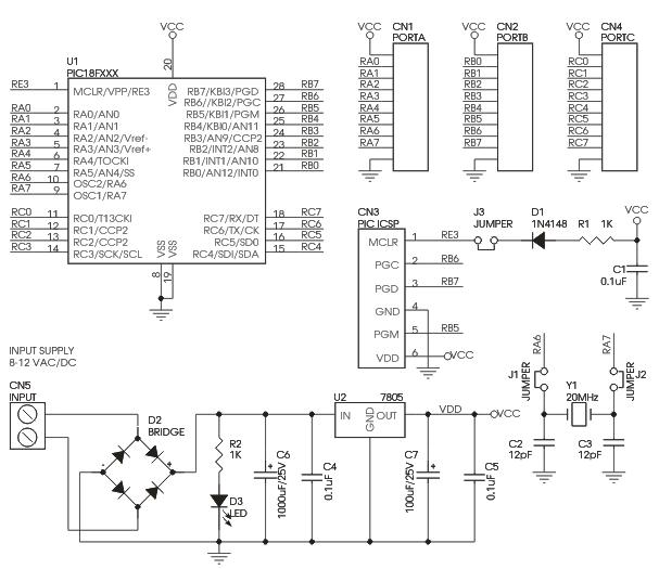 Schematic PIC 18F – 28 PIN PIC Development Board