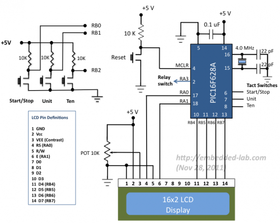 Schematic 00 to 99 minute timer using PIC16F628A microcontroller