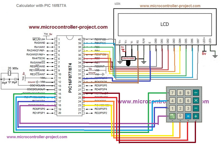 Schematic How to make(build) a Calculator using Pic16f877 microcontroller