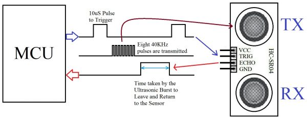 Schematic Interfacing HC-SR04 Ultrasonic Sensor with PIC Microcontroller