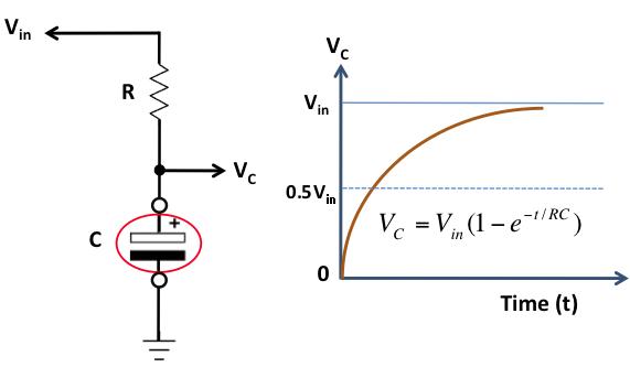 Schematic Making a digital capacitance meter using microcontroller