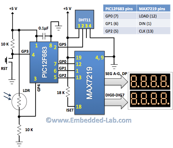 Schematic Temperature and relative humidity display with adaptive brightness control