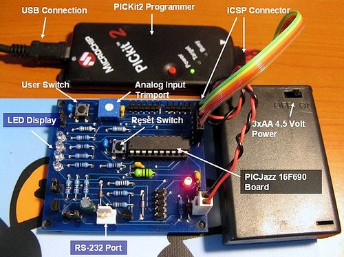 Board PIC Analog to Digital Converter C Programming
