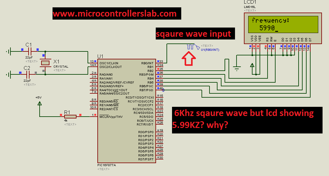 Digital Frequency Meter : Digital frequency meter using pic microcontroller