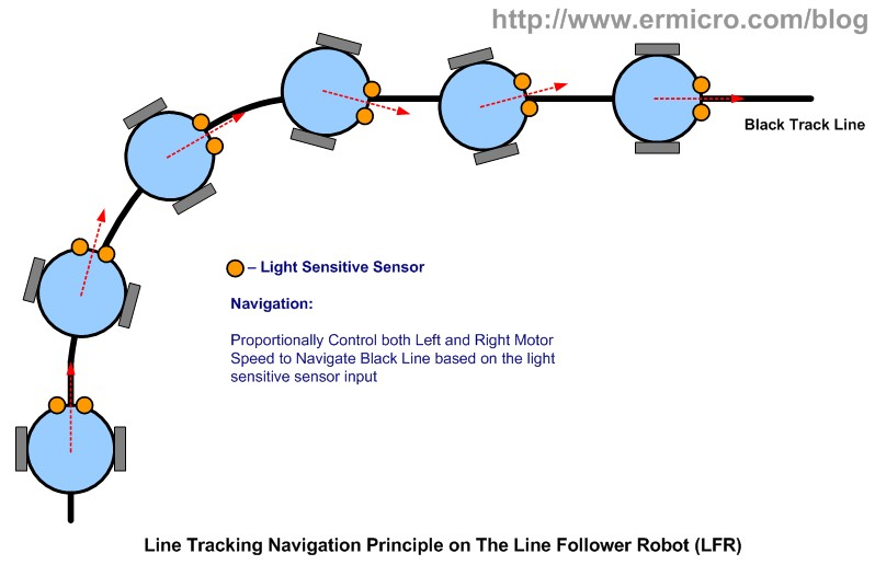 Line Tracking The LM324 Quad Op-Amp Line Follower Robot with Pulse Width Modulation