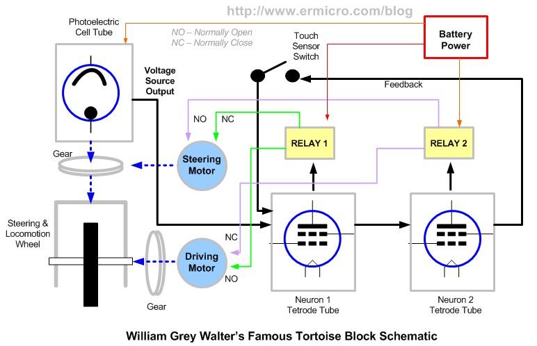 Schematic Building BRAM your first Autonomous Mobile Robot using Microchip PIC Microcontroller – Part 1