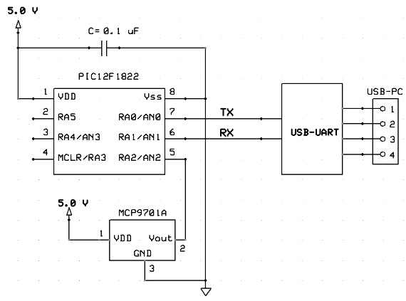 Schematic Low cost temperature data logger using PIC and Processing