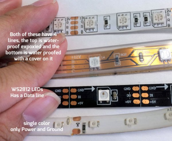 How Many Inputs Does Your Strip of LEDs Have