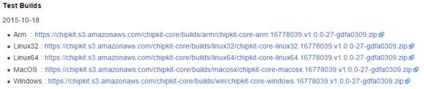 Install ChipKIT Core