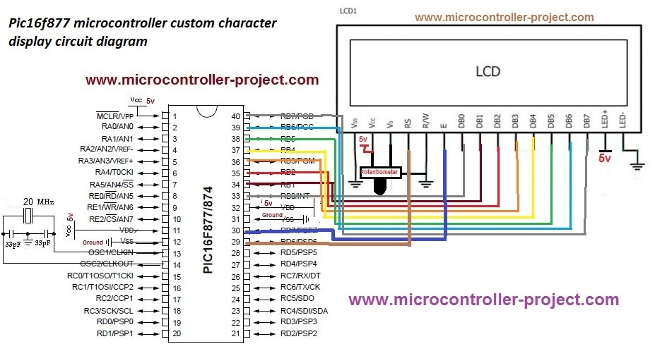 Pic16f877a microcontroller based projects list pic microcontroller display custom characters on 162 lcd using microchip pic16f877 microcontroller asfbconference2016 Choice Image