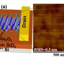 THE NEXT-GENERATION SEMICONDUCTOR FOR POWER ELECTRONICS
