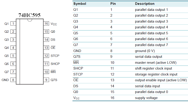 74hc595_shift_register_pin_outs