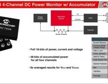 PAC1934 – MICROCHIP'S NEW POWER-MONITORING IC MEASURES POWER WITH 99% ACCURACY