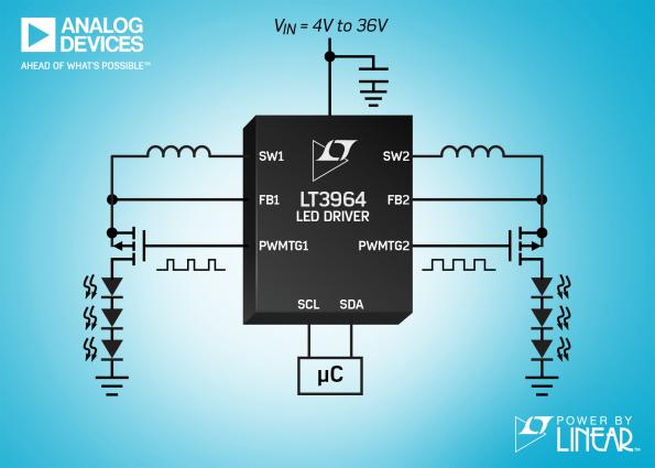 36V, 2-ch, 1.6A synchronous buck LED driver has I²C dimming