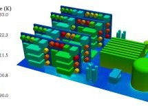 SimScale is Teaching Electronics Engineers How to Test Designs with Cloud-based CFD