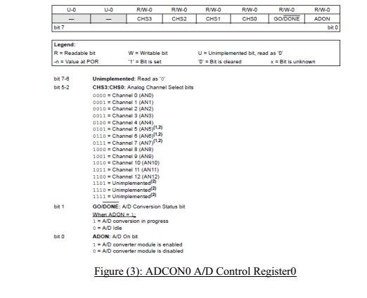 10bit analog to digital converter module