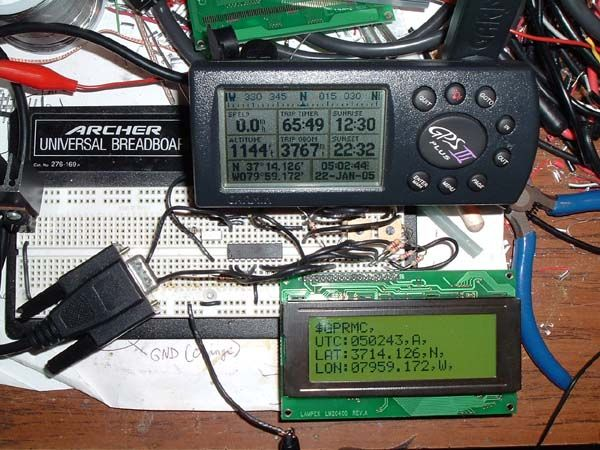 GPS LCD Display