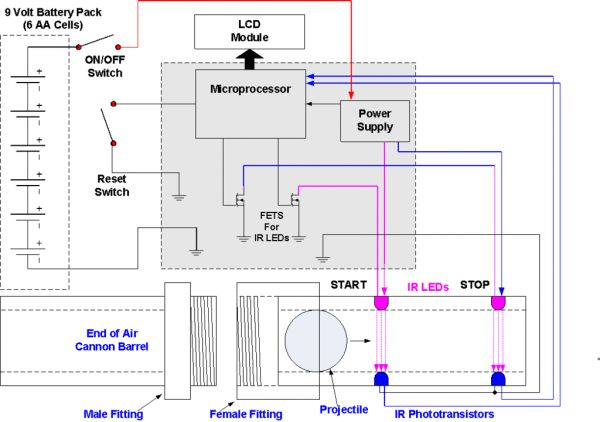 chronograph for air cannon using pic16f628a microcontroller rh pic microcontroller com