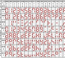 7-Segment ASCII character Set A 127-character ASCII table for 7-segment LED or LCD displays using PIC16C84
