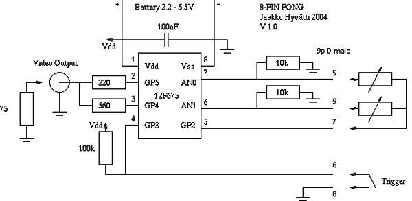 schematic pong