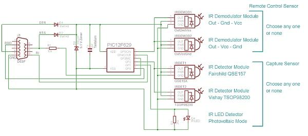 schematic IR Widget