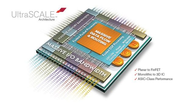 Xilinx ships first 20nm Asic-like FPGA
