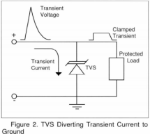 App note: What is a silicon transient voltage suppressor and how does it work