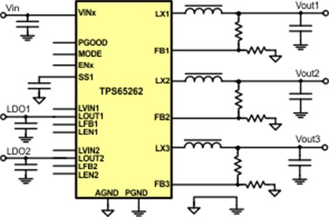 TPS65262 – Triple Synchronous Step-Down Converter with 200mA/100mA Dual LDOs