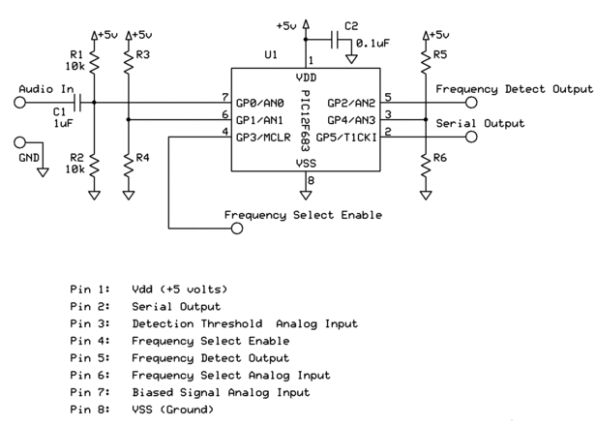 Frequency Detector using PIC 12F683 Processor