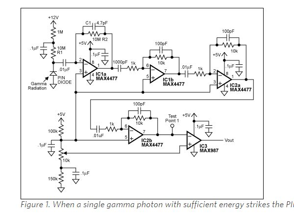 Gamma-photon radiation detector