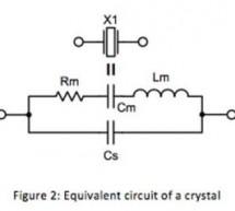 Oscillators: How to generate a precise clock source