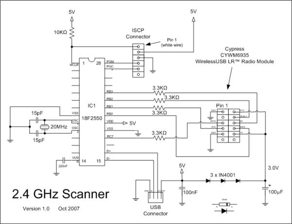 2.4GHz WiFi & ISM Band Scanner. Part 1 - Description and Schematic