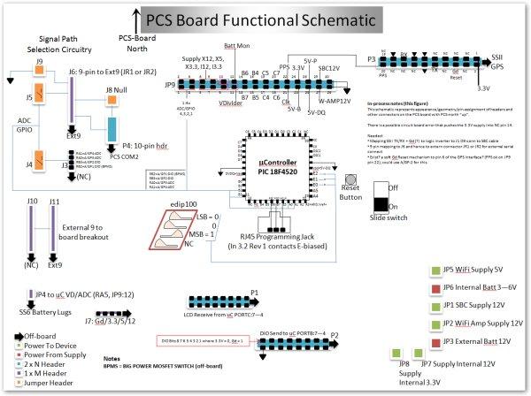 Gen 3.2 PCS Board Design Schemetic