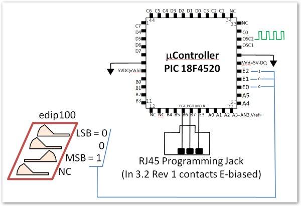 Gen 3.2 PCS Board Design