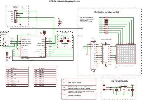 stm32 jpeg encoder verilog