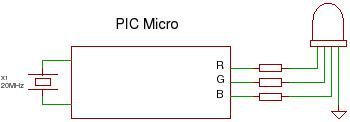How to drive an rgb led using three microcontroller pins.
