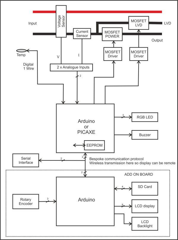 OPEN-DESIGN CHARGE REGULATOR PROJECT schemetic