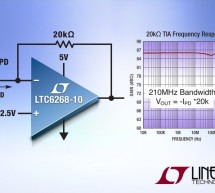 4-GHz op amps achieve ultralow input bias current