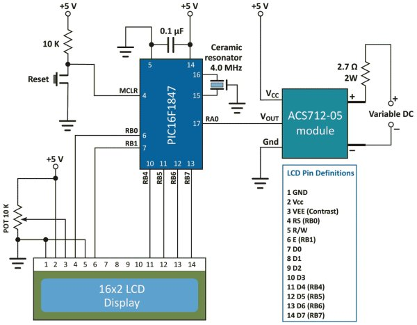 A brief overview of Allegro ACS712 current sensor. Part 2 - Interface the sensor with a PIC microcontroller Schematic