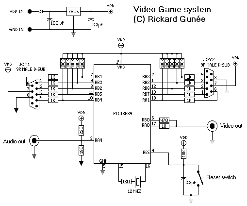 A video game with software generated video signal ! Schematic